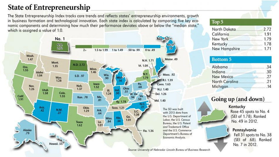 State of Entrepreneurship Map