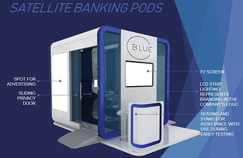 Using architecture design software, Brehm and Gutmann created a model of a satellite banking pod, one of the recommendations the Nebraska team proposed.
